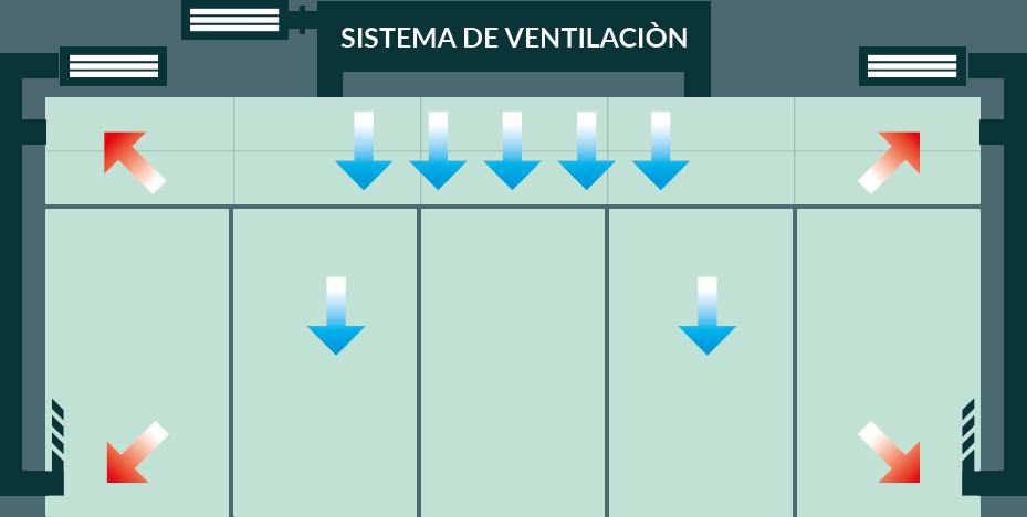Sistema-d'areazione-ES